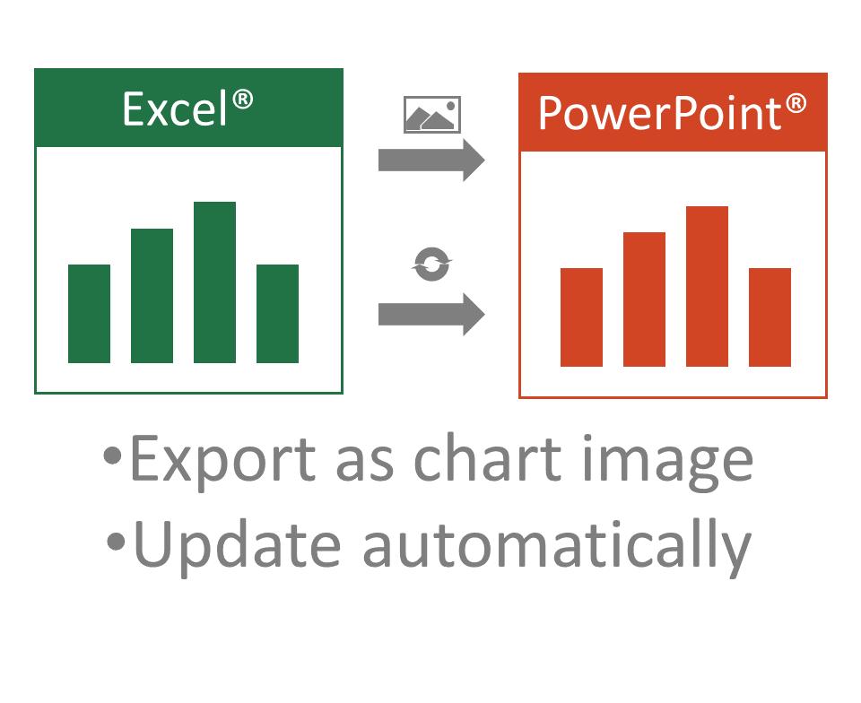 Export Chart Helper for Excel