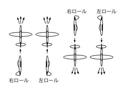 側面を見せた垂直上昇と垂直下降から1/4ロールをして、ヨー方向のズレを調べる。
