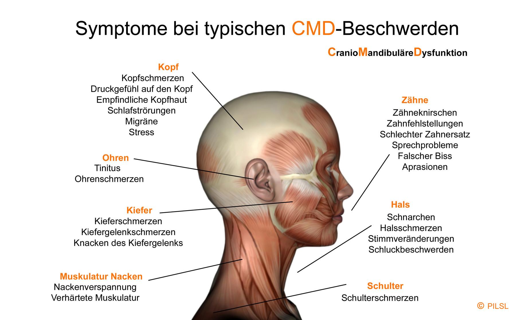 Beidseitige, einseitige Kieferschmerzen und Co. – welche Arten von Kieferschmerzen gibt es?