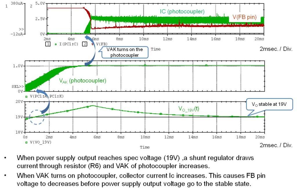 linear power supply design pdf