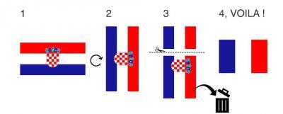 Croatie-France : Mode d'emploi...