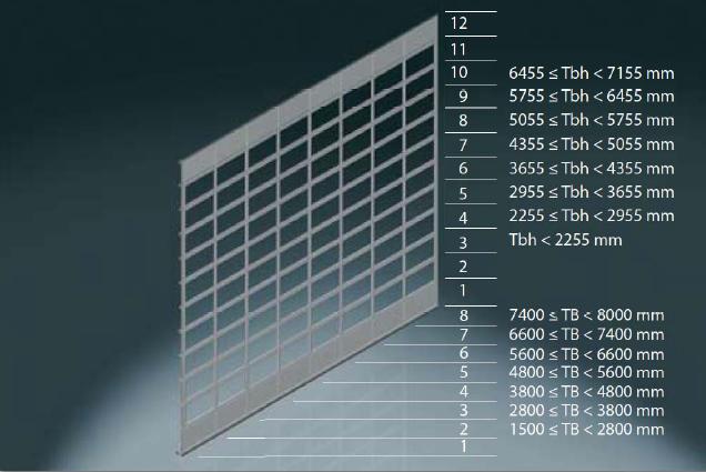 Höhen und Breitenaufteilung für Aluminium Sektionaltore