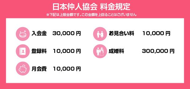 日本仲人協会料金規定