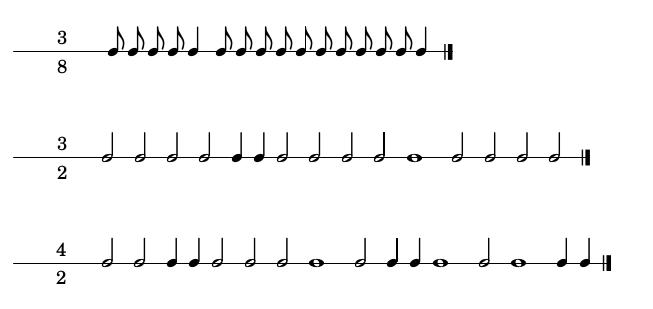 Foto 3: Situar las barras de compás según la indicación de compás.