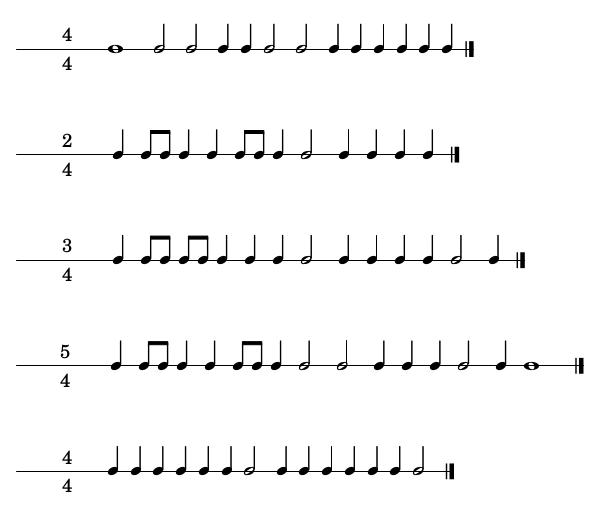Foto 2: Situar las barras de compás según la indicación de compás.