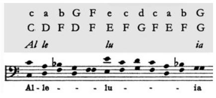 ¿Cuántas voces tiene esta partitura? ¿Por qué es órganum libre?