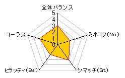 RP-HJF3