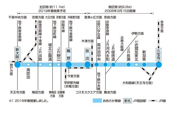 おおさか東線・路線図