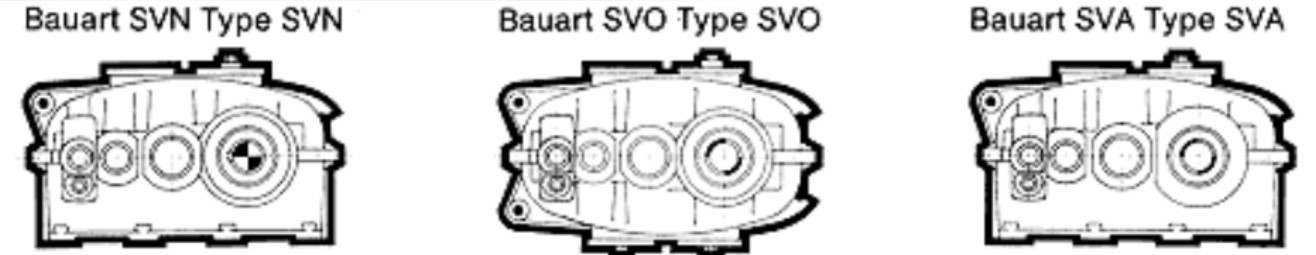 Redurex gearmotor. Gearboxes  Redurex. redurex spare parts. Catalog Redurex.
