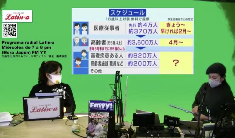 """◆◆ Programa radial Latin-a: """"Sobre la vacuna del Covid-19 en Japón""""◆◆"""