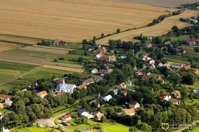 Heinersdorf Luftbild  (HSP)