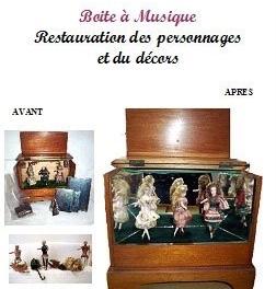 Boite à musique de La clinique des poupées - Bordeaux