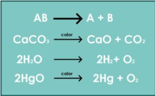 Las reacciones de descomposición o de análisis originan productos más simples que el reactivo inicial