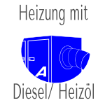 mobile Heizung