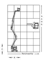 Teleskopbühne