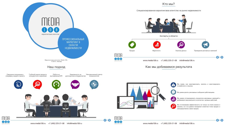 """Презентация для маркетингового агентства """"Media 108"""""""