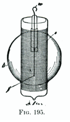 A sieve can be observed around the incandescent filament.