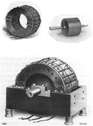 Dolivo-Dobrowolsky's first three-phase cage-induction motor, 1889 Illustration from ETZ, 1917 [9]