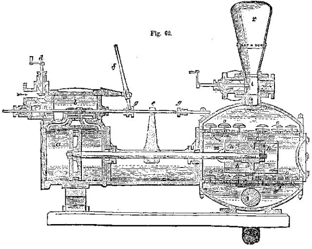 Early Worthington simplex