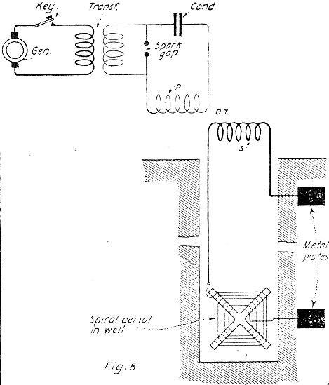 underground radio antenna