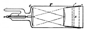 Fig. 2. — Improved Lenard Tube.