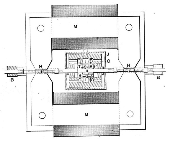 Fig. 313