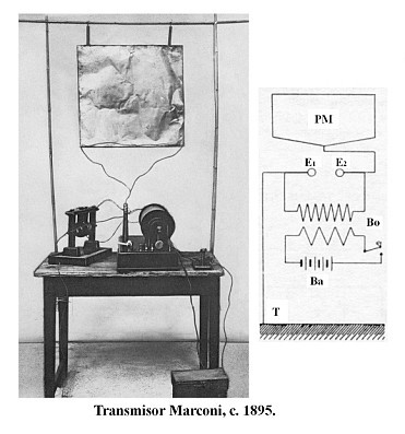 Invention of Radio - Open Tesla Research