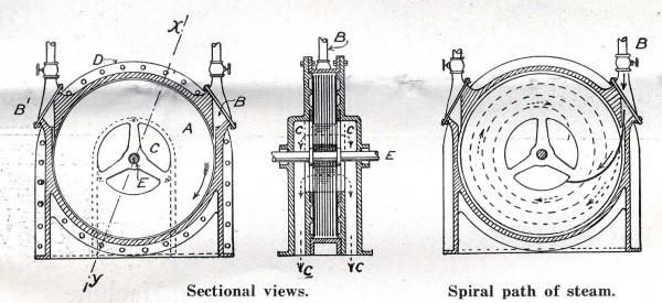 Details of turbine.