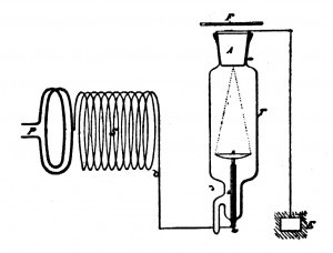 Fig. 4. — Illustrating Arrangement with a Lenard Tube for Safe Working at Close Range.