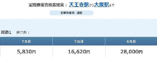 JR節約術定期券天王寺~大阪