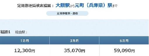 JR節約術定期券大阪~元町