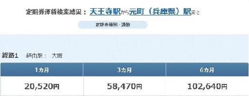 JR節約術定期券天王寺~元町
