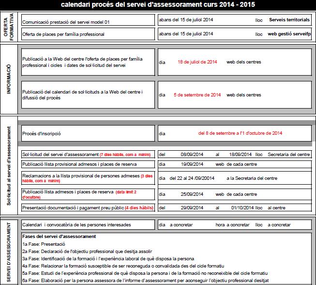calendari FP 2014-2015