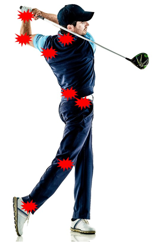 Rolfing® im Sport: Golfen