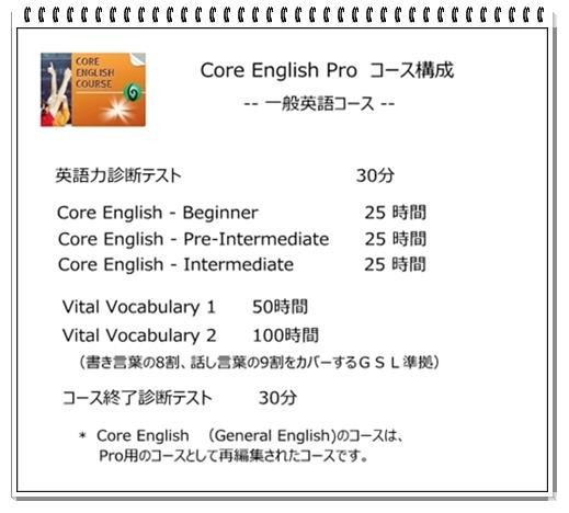 Core English Pro 構成