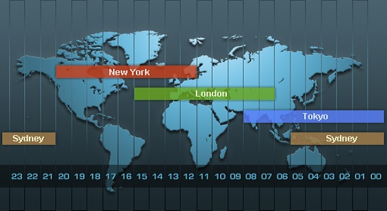 Forex handelszeiten weltweit download indikator forex terbaik gratis