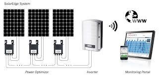 Solarstromanlage mit Solaredge-Leistungsoptimierern und Anlagenüberwachung