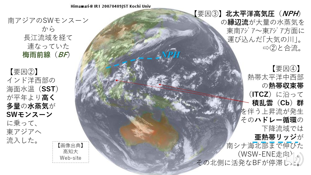 南アジアのSWモンスーンから長江流域を経て連なっていた梅雨前線(BF)