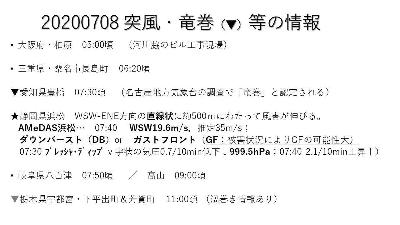 20200708 突風・竜巻(▼)等の情報