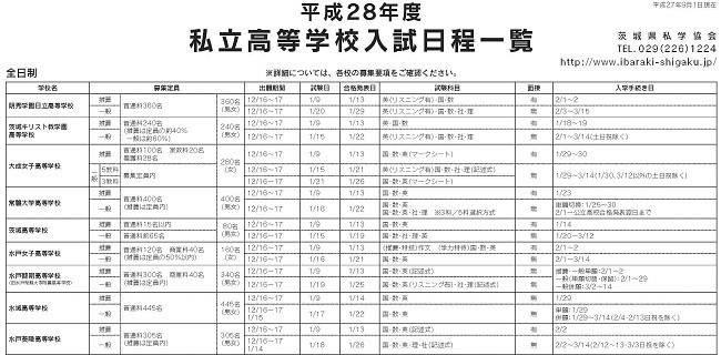 茨城県 私立高校 入試日程一覧 - 茨城県高校受験情報サイト 茨城県高校 ...