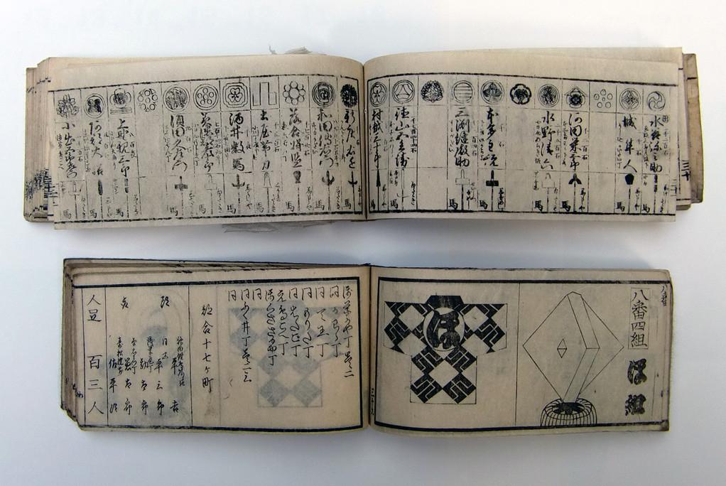 町火消し・家紋図版 町火消しなどの纏や装束が記された図版入り小辞典です。