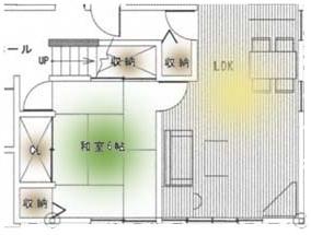 流山市まるごとリフォーム 和室部分施工後図面 移動動線がすっきりしました