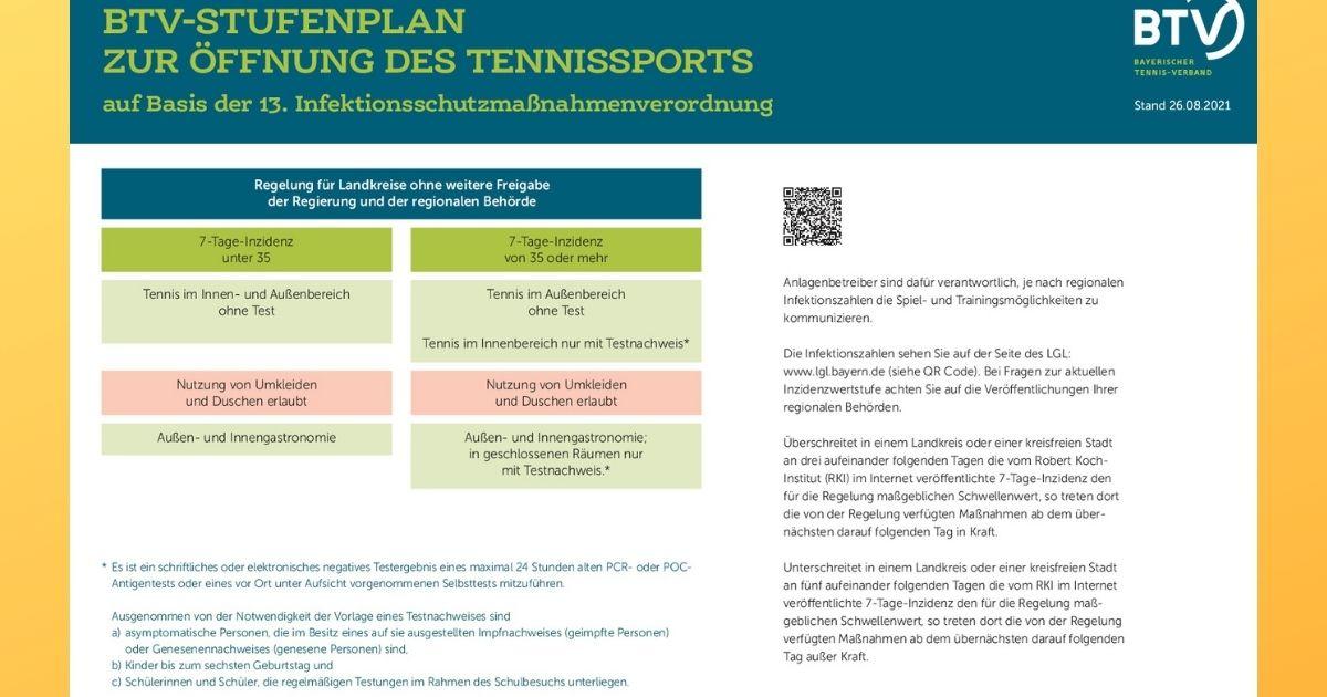 BTV-Stufenplan zur Öffnung des Tennissports - Update 26.08.2021