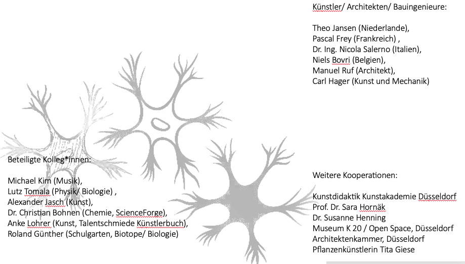 Netzwerk des Projektes, 2020/ 2021