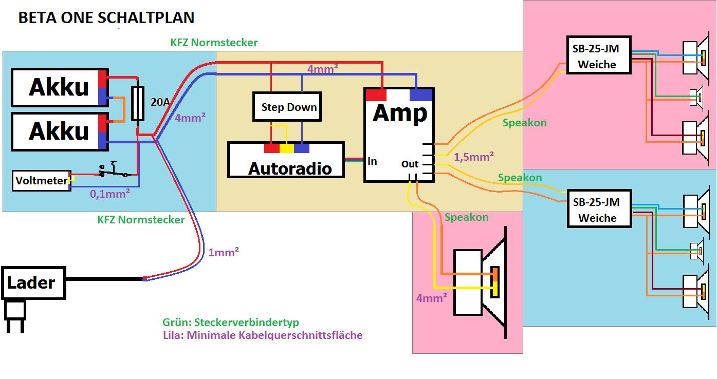 Können Sie 2 Ampere bis 1 Sub anstecken