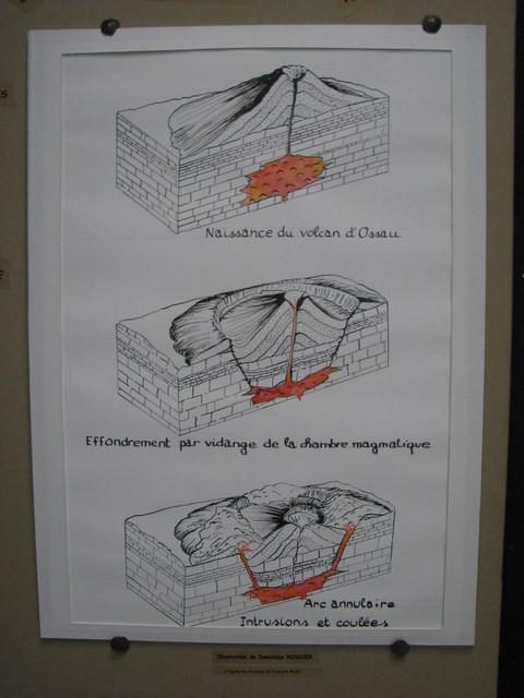 Iustrations du volcanisme de l'Ossau (Dominique Rossier)
