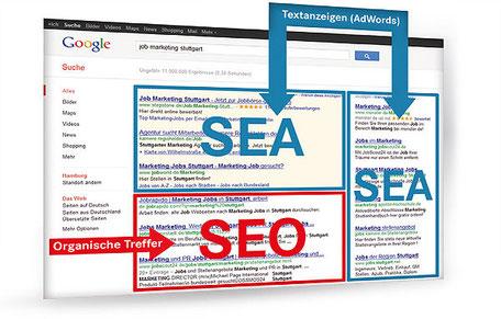 Kreativ-Partner-Dienstleistung-Suchmaschinenwerbung-SEA-Google Adwords-Result-Albert Wiesinger