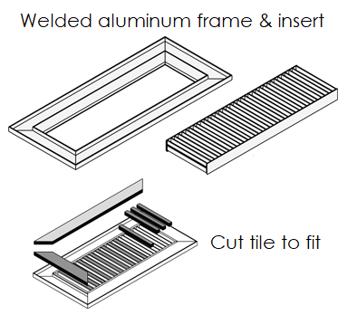 Illustration showing how to cut tiles to fit the heat vent frame and insert.