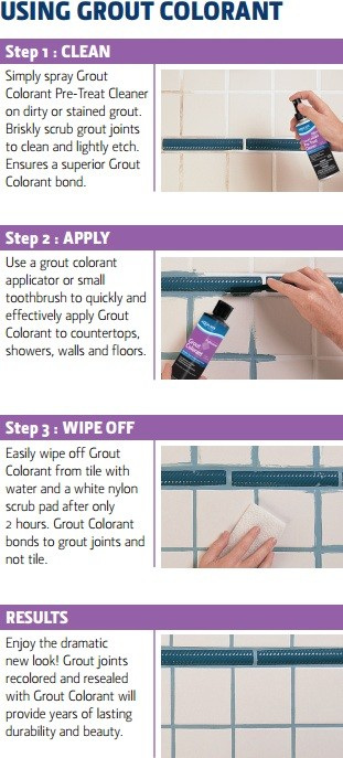 How to Use Grout Colorants