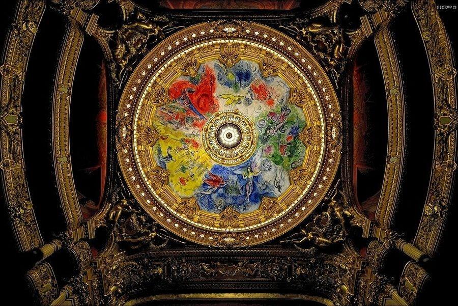 Marc Chagalls Deckengemälde